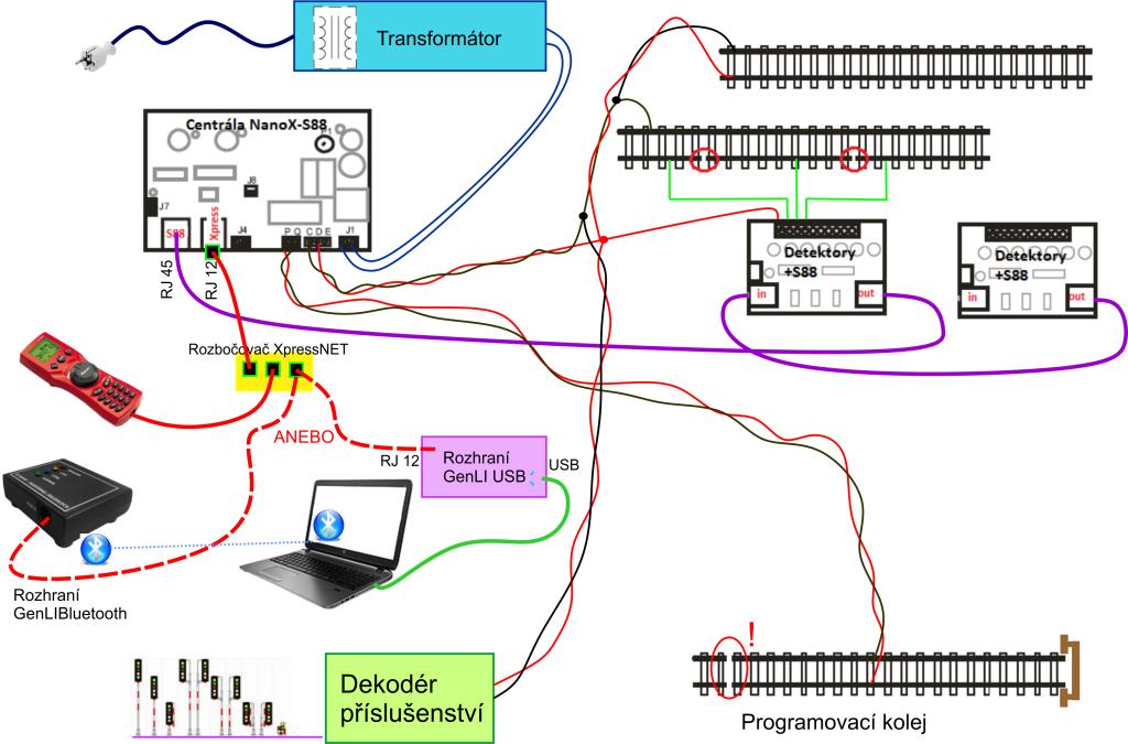 Zapojení základních dílů DCC z výroby DIGI-CZ (autor B.Partyk)